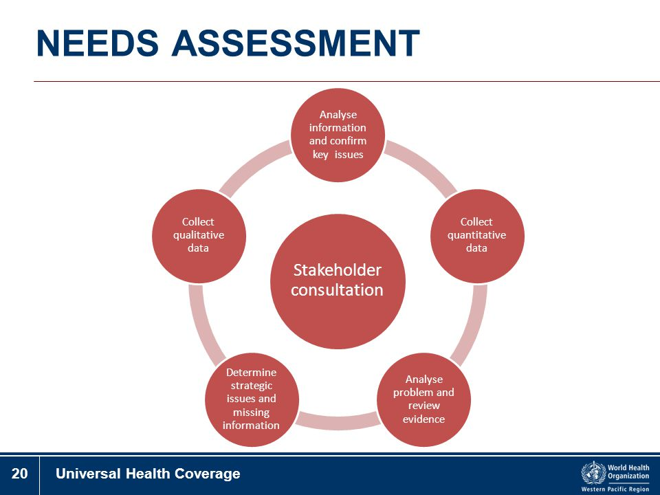 20Universal Health Coverage NEEDS ASSESSMENT