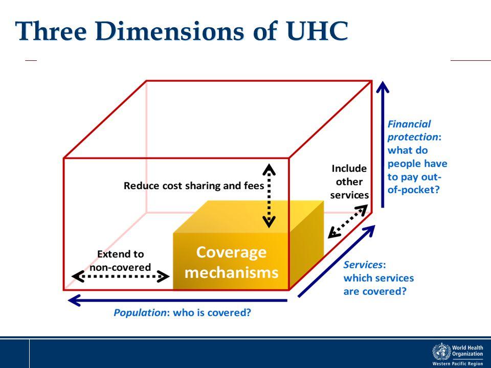 Three Dimensions of UHC