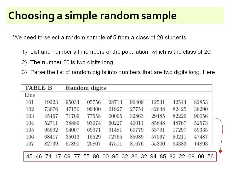 13 Choosing a simple random sample