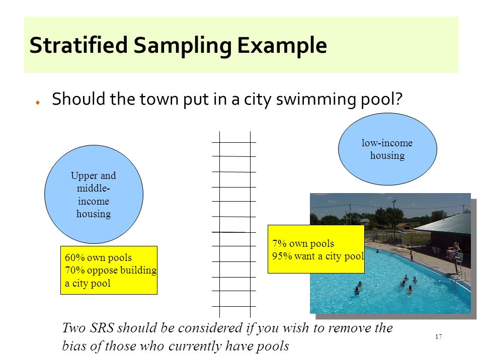 17 Stratified Sampling Example Should the town put in a city swimming pool.