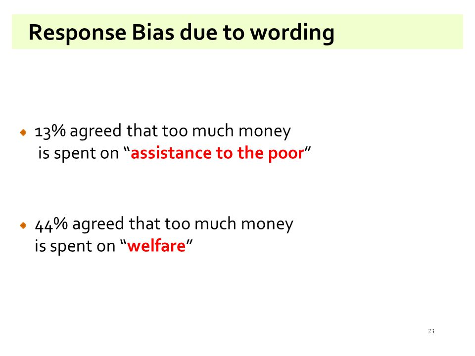 23 Response Bias due to wording 13% agreed that too much money is spent on assistance to the poor 44% agreed that too much money is spent on welfare
