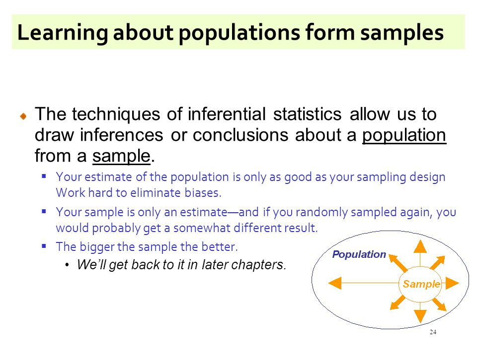 24 Learning about populations form samples The techniques of inferential statistics allow us to draw inferences or conclusions about a population from