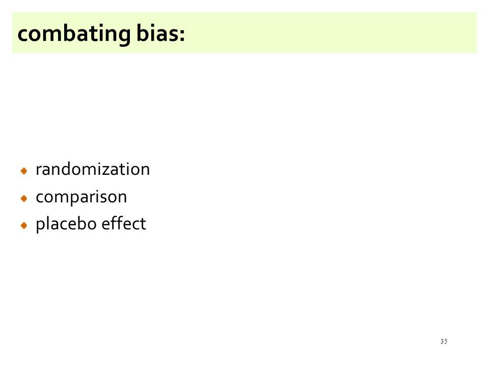 35 combating bias: randomization comparison placebo effect