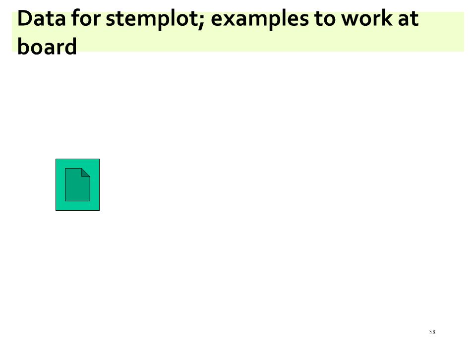 58 Data for stemplot; examples to work at board
