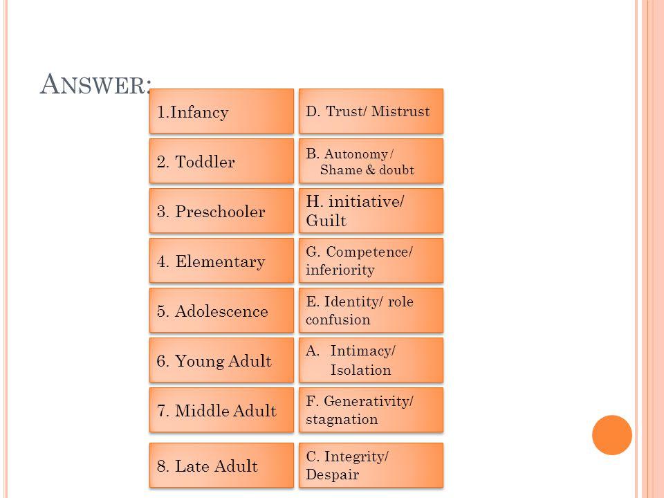 A NSWER : 1.Infancy 2. Toddler 3. Preschooler H.