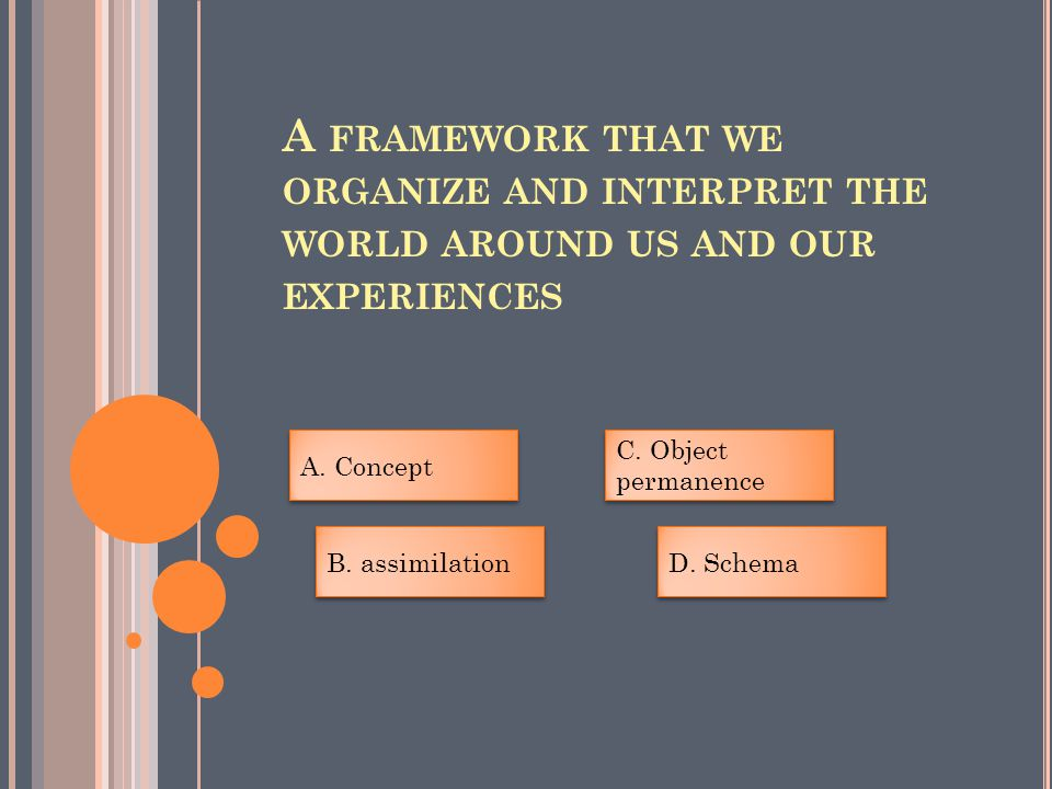 A FRAMEWORK THAT WE ORGANIZE AND INTERPRET THE WORLD AROUND US AND OUR EXPERIENCES A.