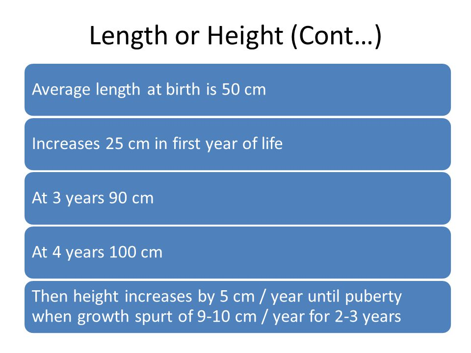 Length or Height (Cont…) Average length at birth is 50 cmIncreases 25 cm in first year of lifeAt 3 years 90 cmAt 4 years 100 cm Then height increases