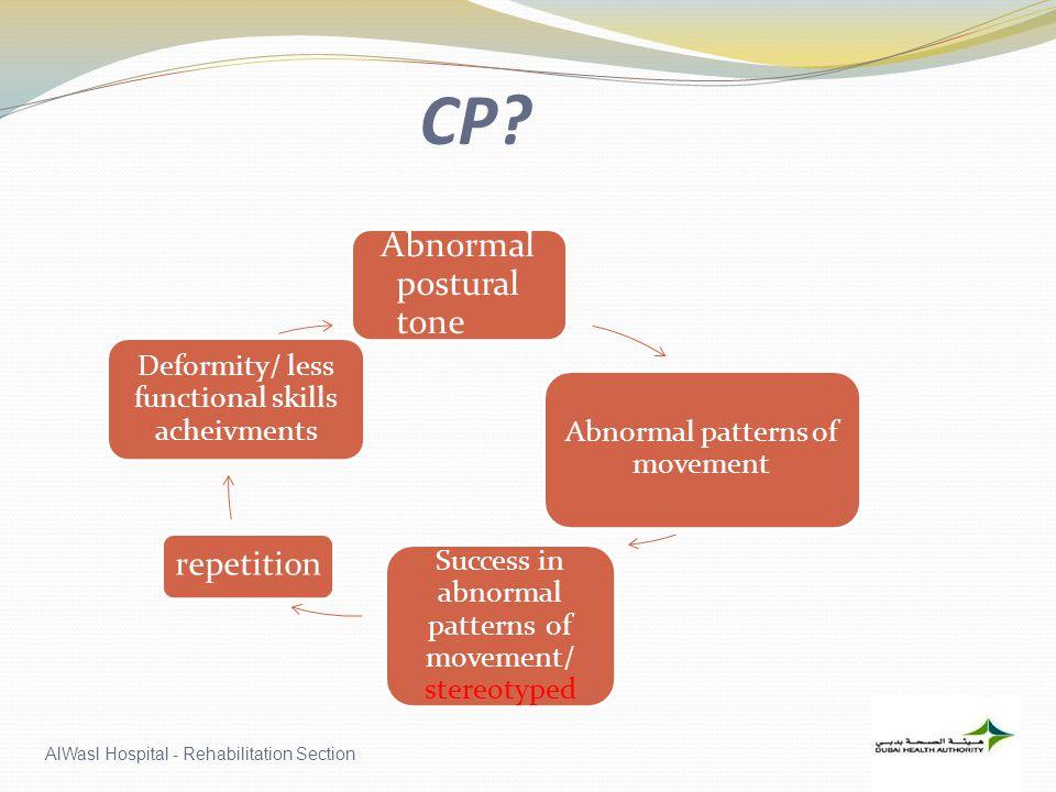 AlWasl Hospital - Rehabilitation Section CP.