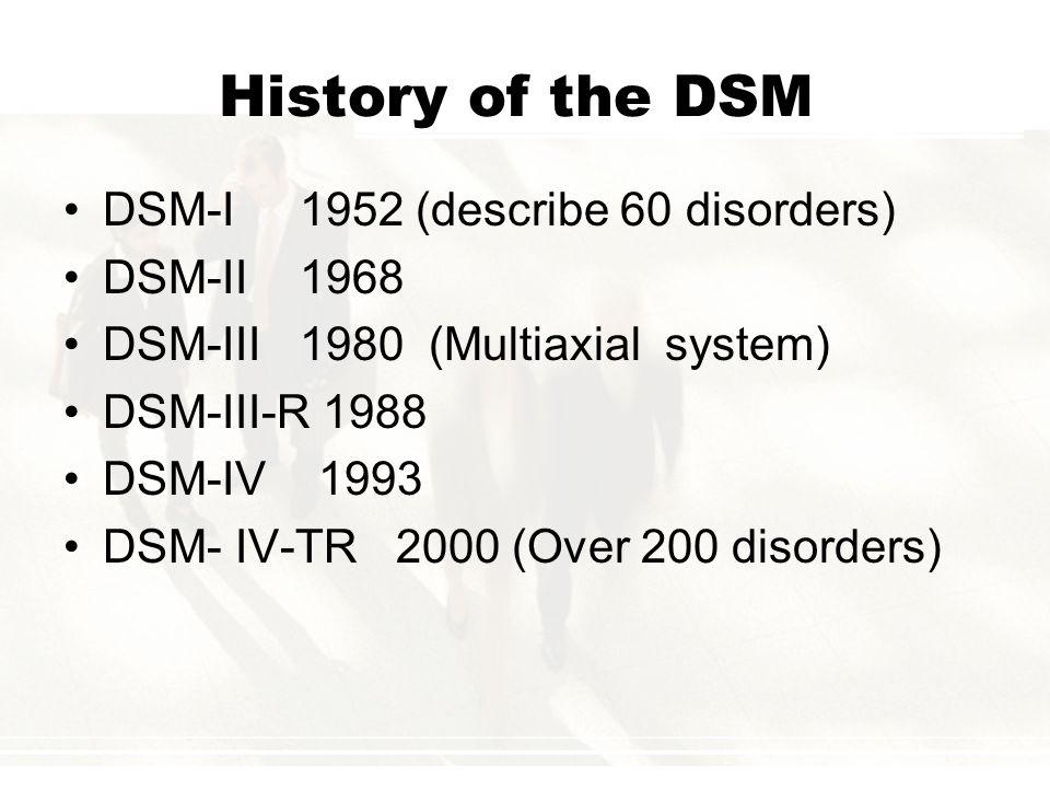 History of the DSM DSM-I 1952 (describe 60 disorders) DSM-II 1968 DSM-III 1980 (Multiaxial system) DSM-III-R 1988 DSM-IV 1993 DSM- IV-TR 2000 (Over 20