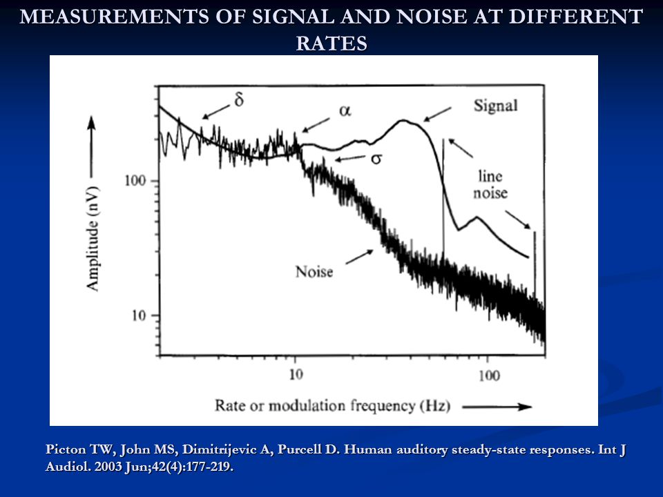 UPDATING THE ELECTROPHYSIOLOGY IN NEONATAL HEARING ASSR in newborns ASSR in newborns AEP and early hearing aid fitting and validation AEP and early hearing aid fitting and validation ASSR ASSR CAEP (Obligatory Cortical Auditory Evoked Potentials) CAEP (Obligatory Cortical Auditory Evoked Potentials) AEP: Cochlear Implants validation AEP: Cochlear Implants validation