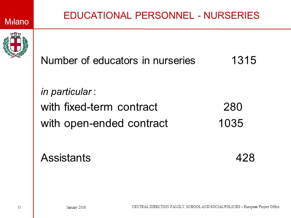 Milano CENTRAL DIRECTION FAMILY, SCHOOL AND SOCIAL POLICIES – European Project Office January 2008 12 EDUCATIONAL PERSONNEL - NURSERIES Number of educators in nurseries 1315 in particular : with fixed-term contract 280 with open-ended contract 1035 Assistants 428