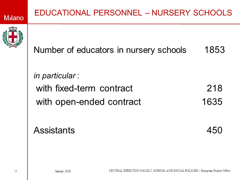 Milano CENTRAL DIRECTION FAMILY, SCHOOL AND SOCIAL POLICIES – European Project Office January 2008 13 EDUCATIONAL PERSONNEL – NURSERY SCHOOLS Number of educators in nursery schools 1853 in particular : with fixed-term contract 218 with open-ended contract 1635 Assistants 450