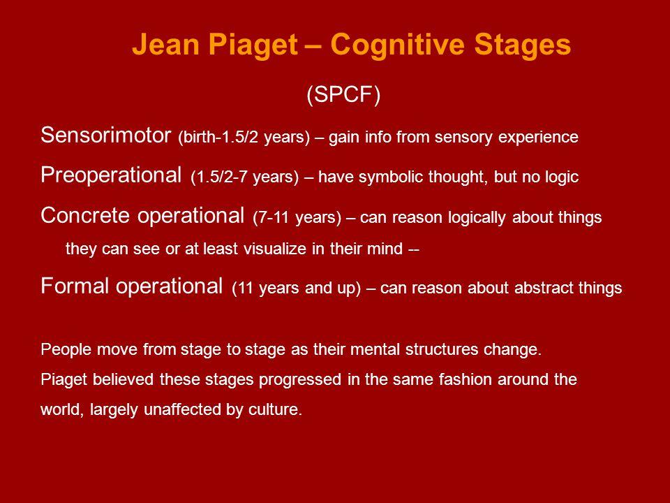 Lev Vygotsky 1896-1934 Vygotsky believed culture was involved in cognitive development.