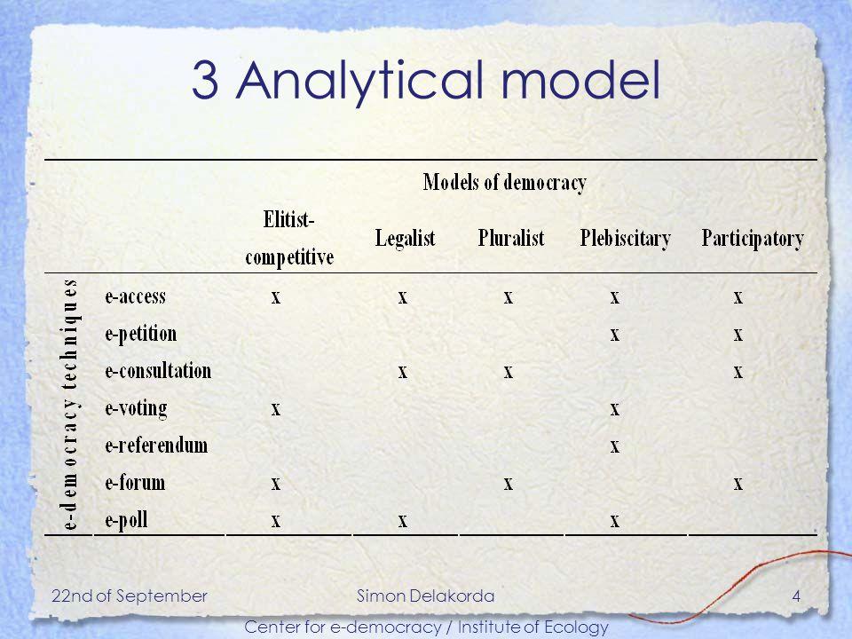 22nd of SeptemberSimon Delakorda Center for e-democracy / Institute of Ecology 4 3 Analytical model