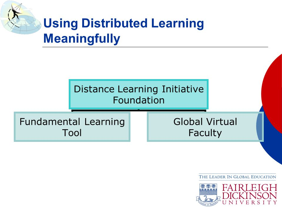 Different view of distance (or distributed) learning: (Value-added) learning tool Global information resources Unique collaboration tool Vehicle to bring not only information, but global faculty resources to campus On-line learning in its infancy Imagine the unimaginable