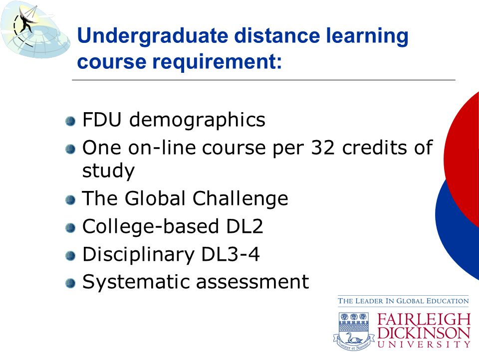 Using Distributed Learning Meaningfully Distance Learning Initiative Foundation Fundamental Learning Tool Global Virtual Faculty