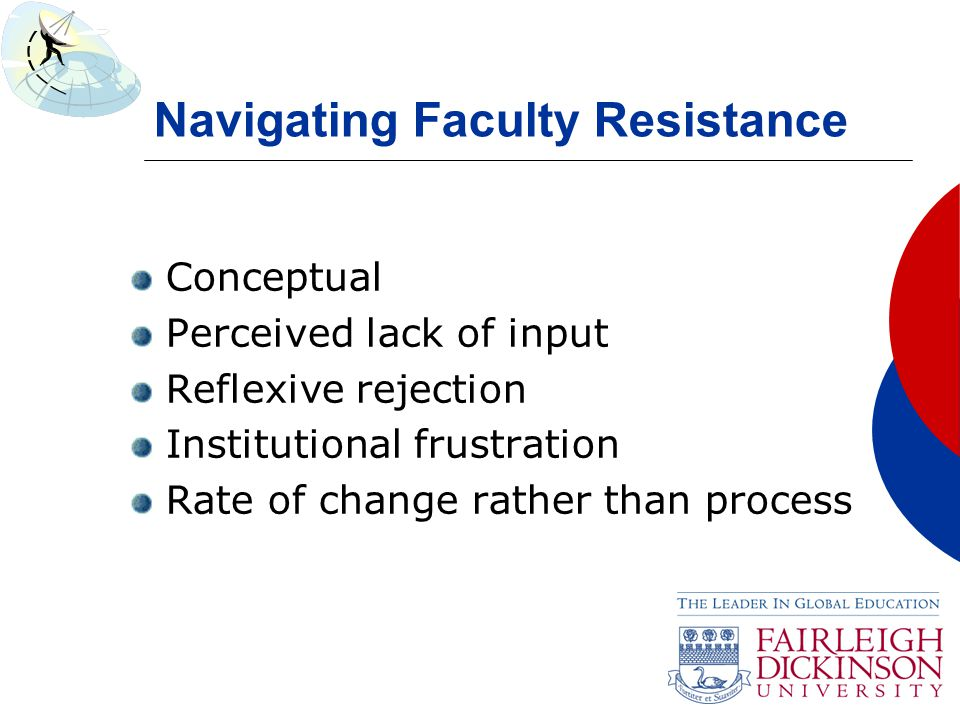 Navigating Faculty Resistance Conceptual Perceived lack of input Reflexive rejection Institutional frustration Rate of change rather than process