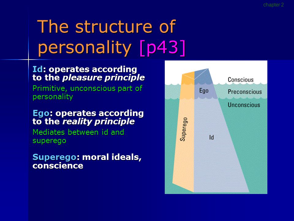 The structure of personality [p43] Id: operates according to the pleasure principle Primitive, unconscious part of personality Ego: operates according to the reality principle Mediates between id and superego Superego: moral ideals, conscience chapter 2