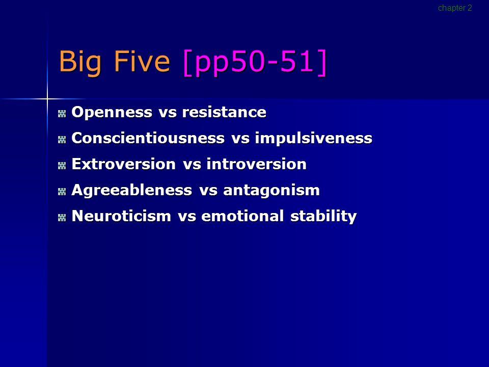 Identifying defense mechanisms in everyday life