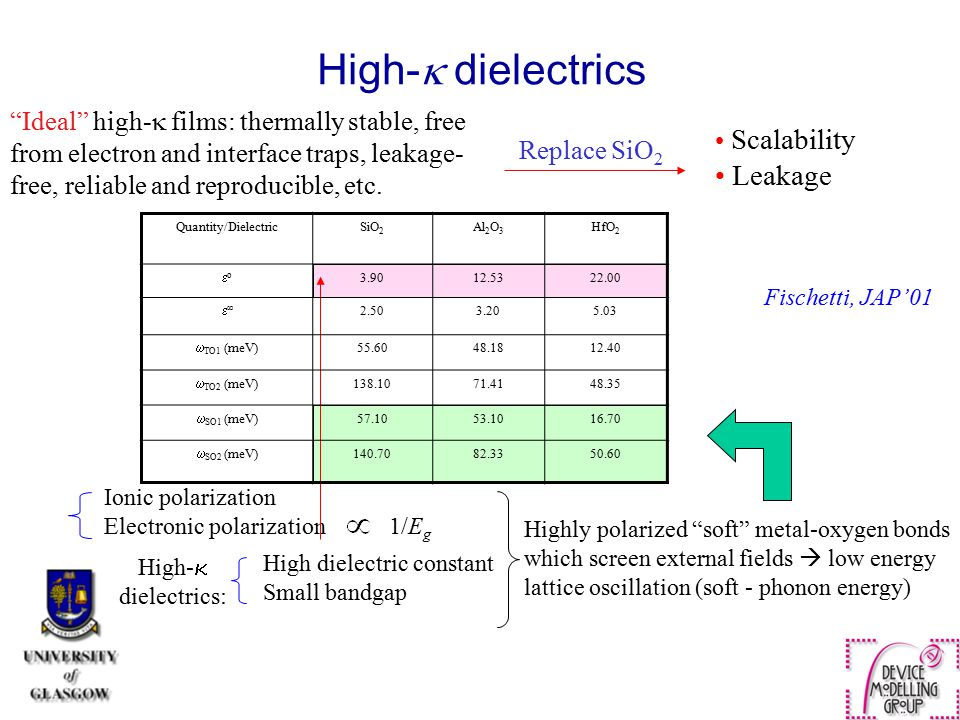 """High-  dielectrics Fischetti, JAP'01 Scalability Leakage """"Ideal"""" high-  films: thermally stable, free from electron and interface traps, leakage- fr"""