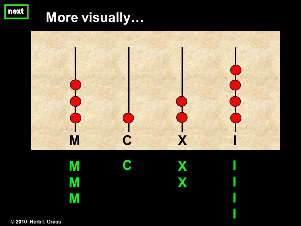 IXCM © 2010 Herb I. Gross More visually… MMMMMM C XXXX IIIIIIII next