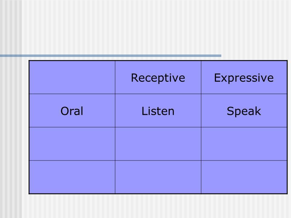 ReceptiveExpressive OralListenSpeak