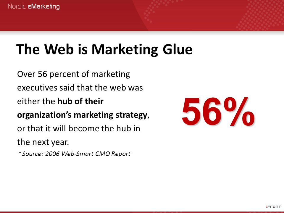 The Web is Marketing Glue Over 56 percent of marketing executives said that the web was either the hub of their organization's marketing strategy, or that it will become the hub in the next year.