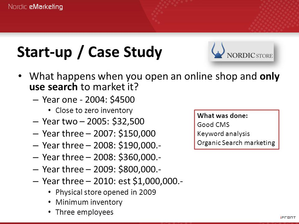 Start-up / Case Study What happens when you open an online shop and only use search to market it.
