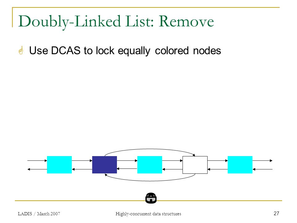 LADIS / March 2007Highly-concurrent data structures 27 Doubly-Linked List: Remove  Use DCAS to lock equally colored nodes