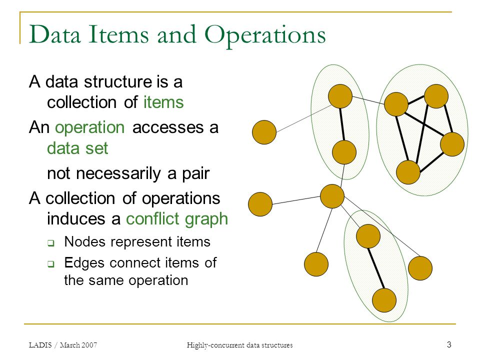 LADIS / March 2007Highly-concurrent data structures 3 Data Items and Operations A data structure is a collection of items An operation accesses a data set not necessarily a pair A collection of operations induces a conflict graph  Nodes represent items  Edges connect items of the same operation