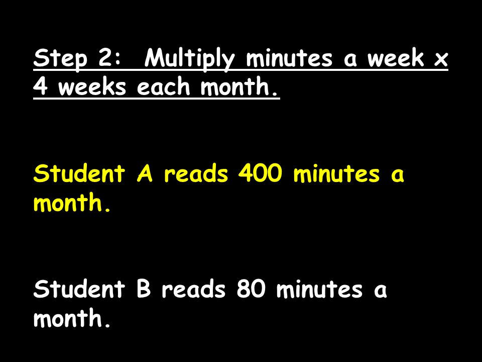 Step 2: Multiply minutes a week x 4 weeks each month.