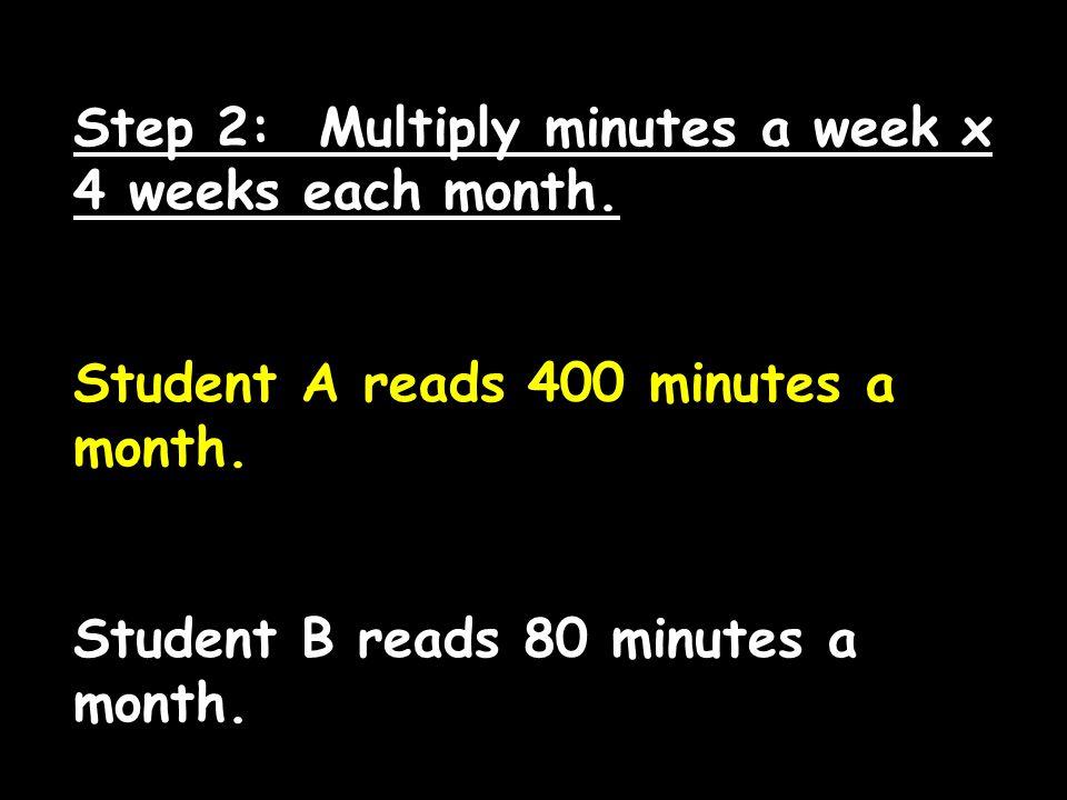 [Source: U.S.Dept of Education, America Reads Challenge.