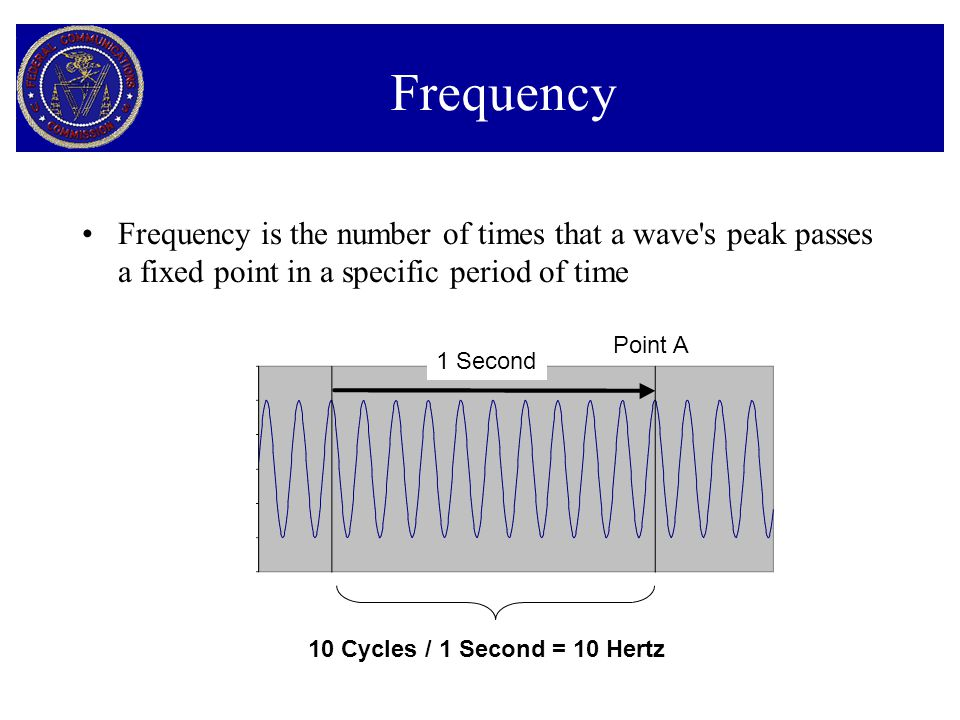 Frequency (cont.) Frequency is measured in cycles per second, or Hertz (Hz) For example: –Cellular phones produce radio waves with frequencies around 800 million Hz (800 MHz) –PCS phones produce radio waves with frequencies around 1,900 million Hz (1900 MHz) 1,000 Hz = 1 KiloHertz (kHz) 1,000,000 Hz = 1 MegaHertz (MHz) 1,000,000,000 Hz = 1 GigaHertz (GHz)
