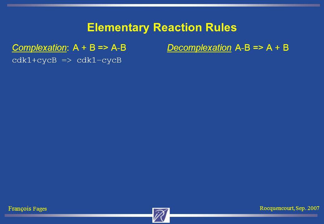 François Fages Rocquencourt, Sep. 2007 Elementary Reaction Rules Complexation: A + B => A-B Decomplexation A-B => A + B cdk1+cycB => cdk1–cycB