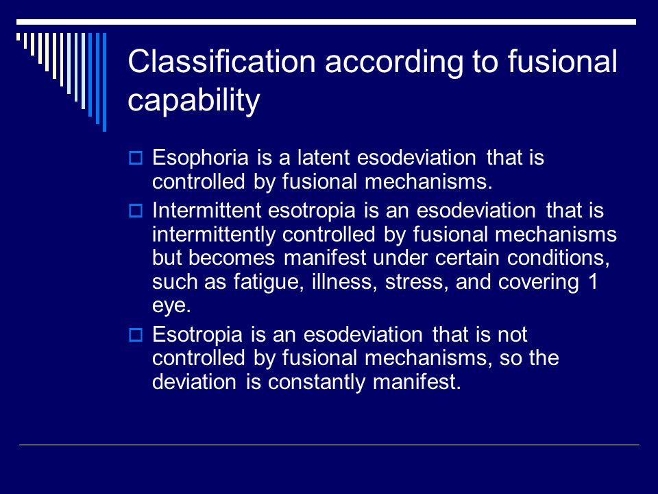 Nonaccomodative acquired esotropia  Basic acquired esotropia.