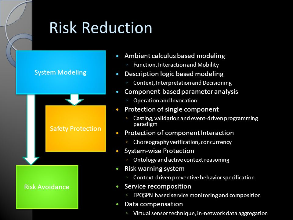 Risk Reduction Ambient calculus based modeling ◦ Function, Interaction and Mobility Description logic based modeling ◦ Context, Interpretation and Decisioning Component-based parameter analysis ◦ Operation and Invocation Protection of single component ◦ Casting, validation and event-driven programming paradigm Protection of component Interaction ◦ Choreography verification, concurrency System-wise Protection ◦ Ontology and active context reasoning Risk warning system ◦ Context-driven preventive behavior specification Service recomposition ◦ FPQSPN based service monitoring and composition Data compensation ◦ Virtual sensor technique, in-network data aggregation Risk Avoidance System Modeling Safety Protection
