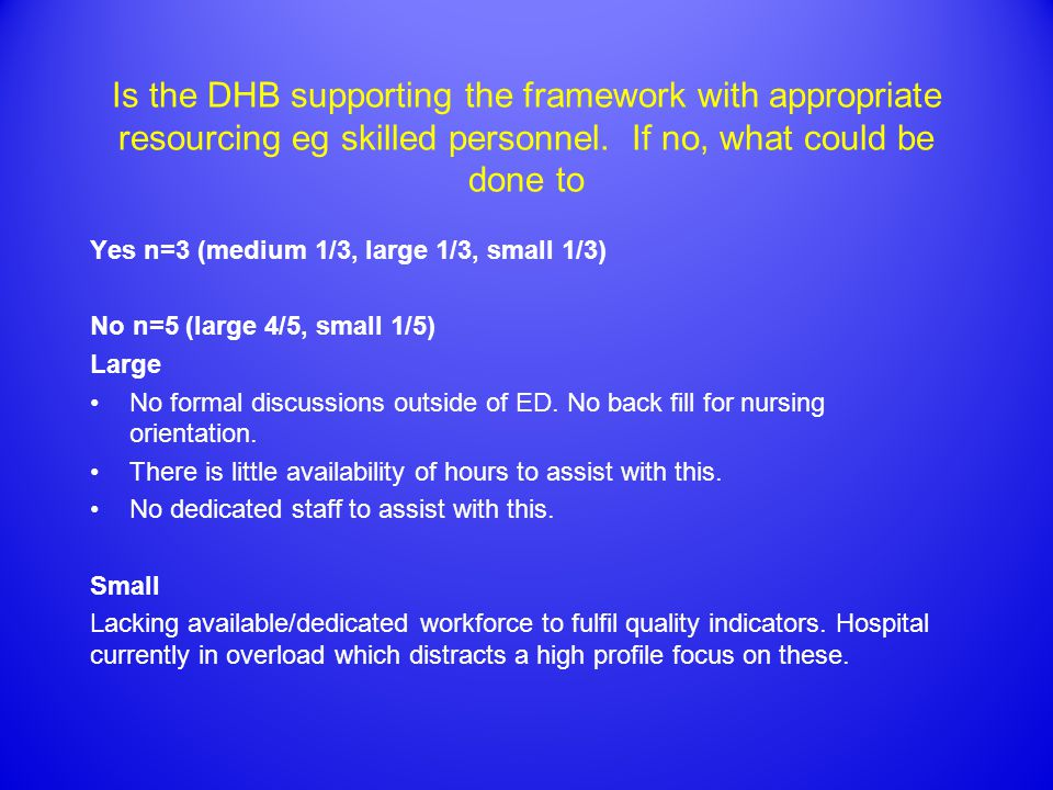 Is the DHB supporting the framework with appropriate resourcing eg skilled personnel.