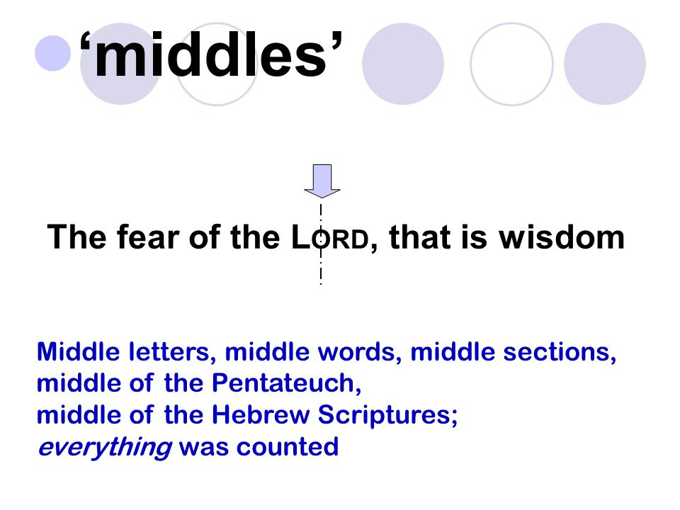 'middles' The fear of the L ORD, that is wisdom Middle letters, middle words, middle sections, middle of the Pentateuch, middle of the Hebrew Scriptures; everything was counted