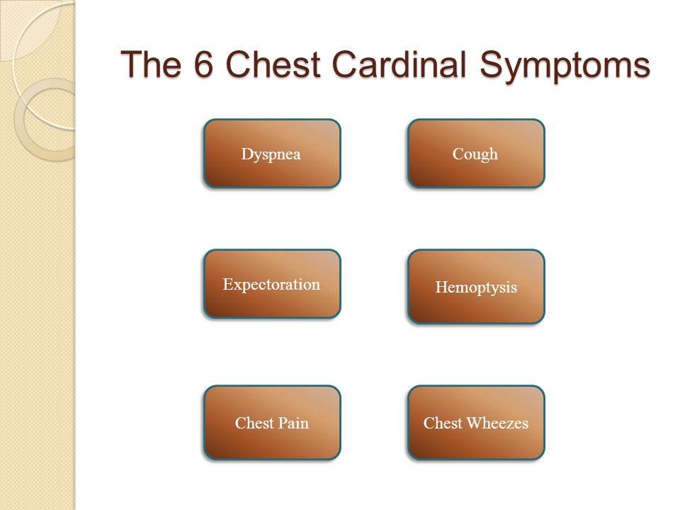 The 6 Chest Cardinal Symptoms Dyspnea Cough Expectoration Hemoptysis Chest Pain Chest Wheezes