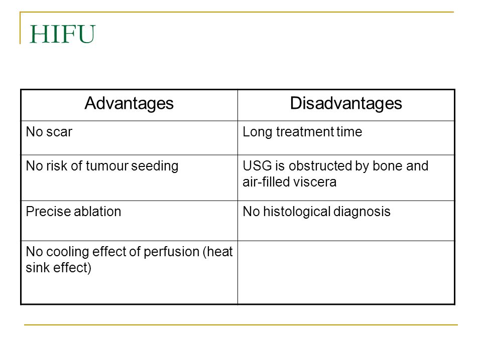 HIFU AdvantagesDisadvantages No scarLong treatment time No risk of tumour seedingUSG is obstructed by bone and air-filled viscera Precise ablationNo histological diagnosis No cooling effect of perfusion (heat sink effect)