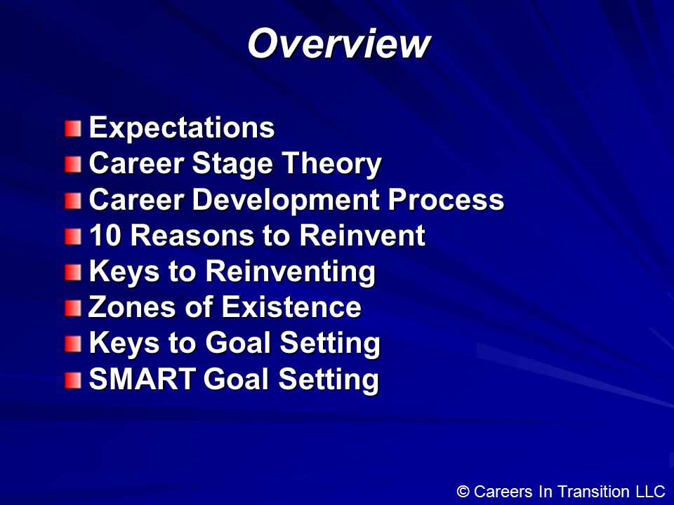 OverviewExpectations Career Stage Theory Career Development Process 10 Reasons to Reinvent Keys to Reinventing Zones of Existence Keys to Goal Setting SMART Goal Setting © Careers In Transition LLC