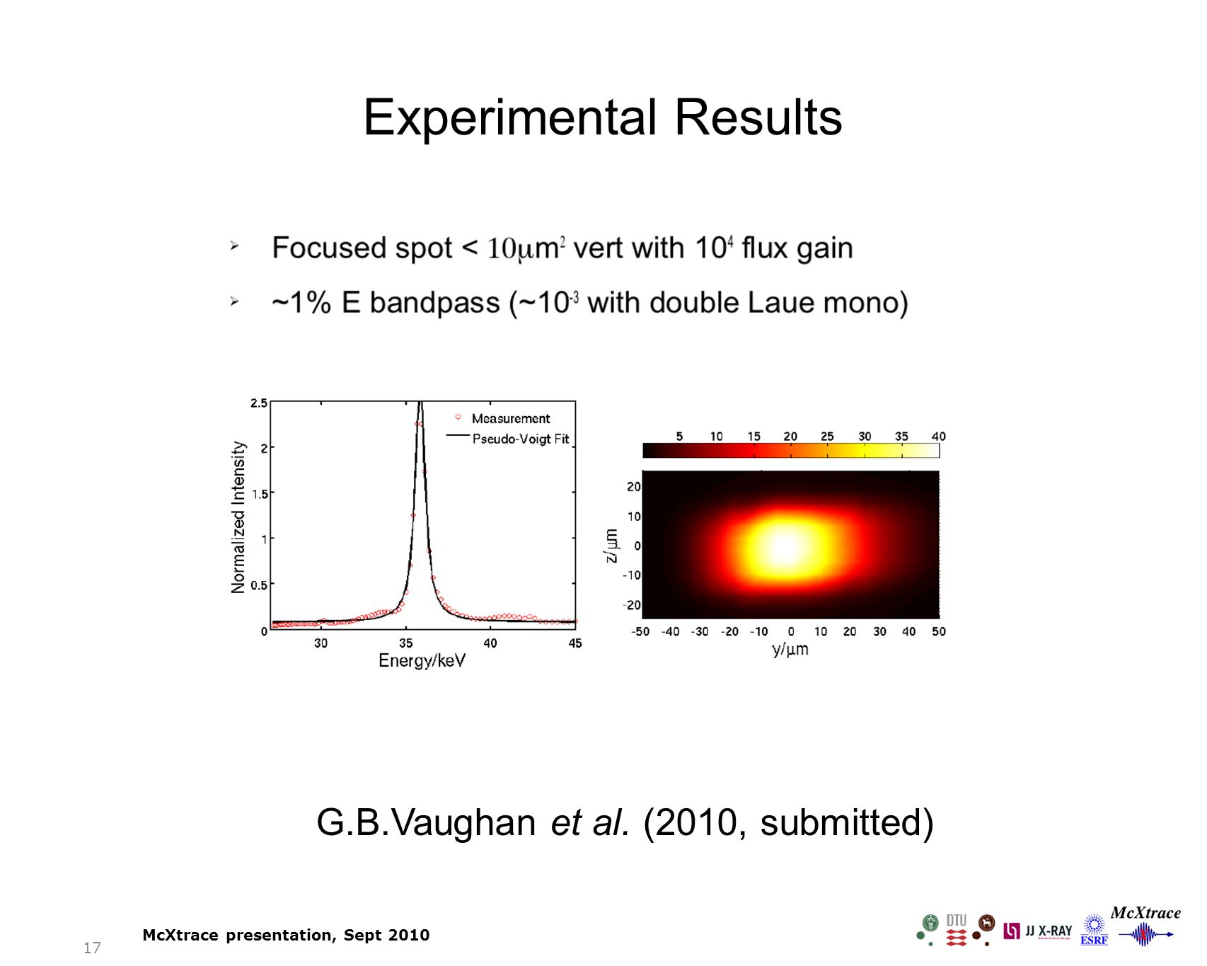 Experimental Results G.B.Vaughan et al. (2010, submitted) McXtrace presentation, Sept 2010 17