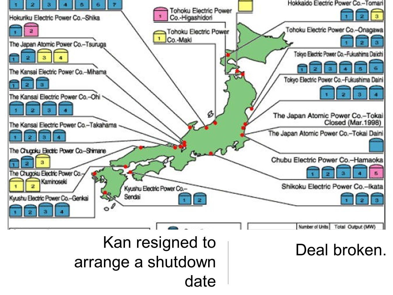 Kan resigned to arrange a shutdown date Deal broken.