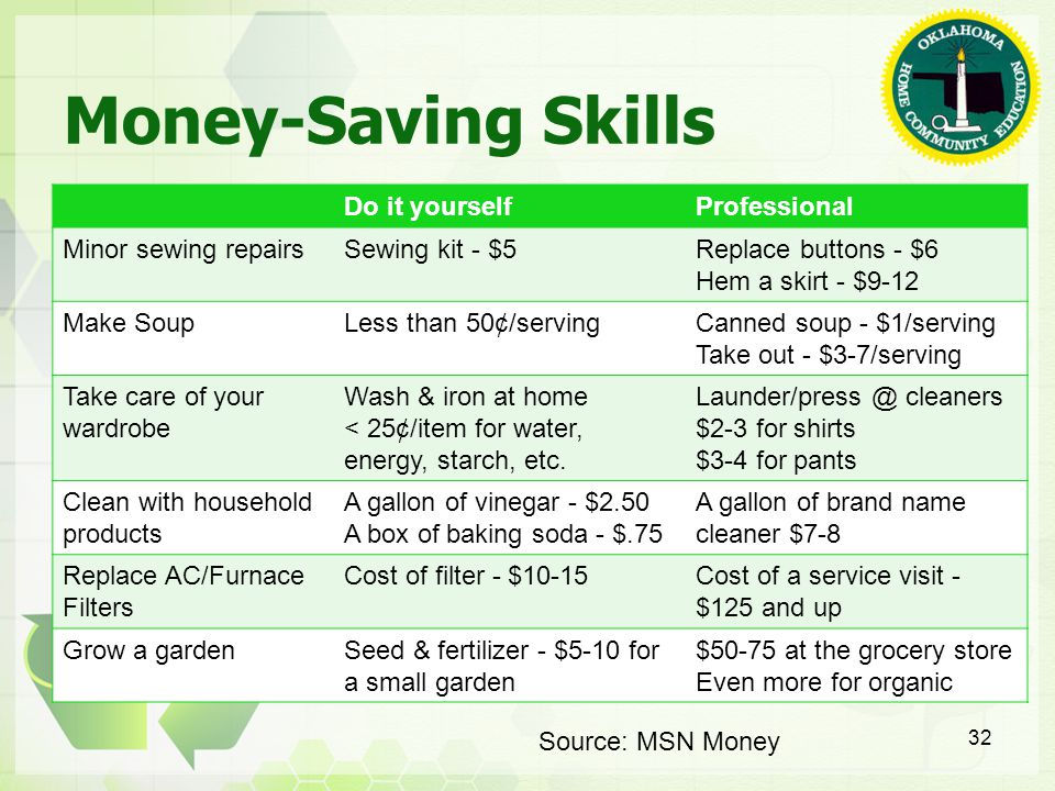 Money-Saving Skills Do it yourselfProfessional Minor sewing repairsSewing kit - $5Replace buttons - $6 Hem a skirt - $9-12 Make SoupLess than 50¢/servingCanned soup - $1/serving Take out - $3-7/serving Take care of your wardrobe Wash & iron at home < 25¢/item for water, energy, starch, etc.