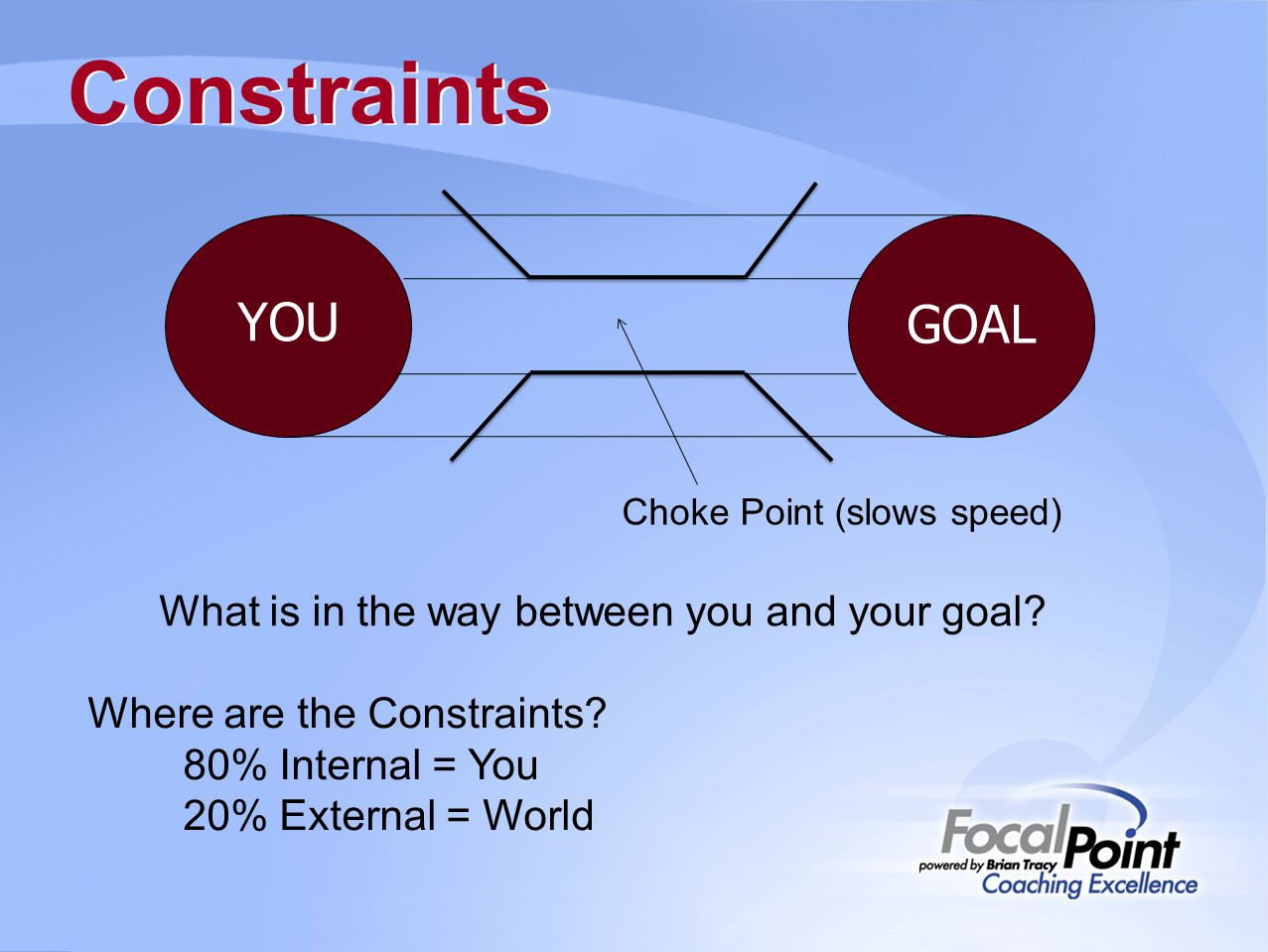 Constraints Where are the Constraints.