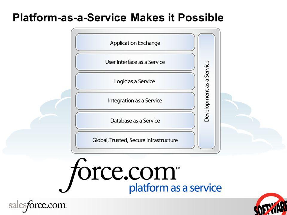 Platform-as-a-Service Makes it Possible