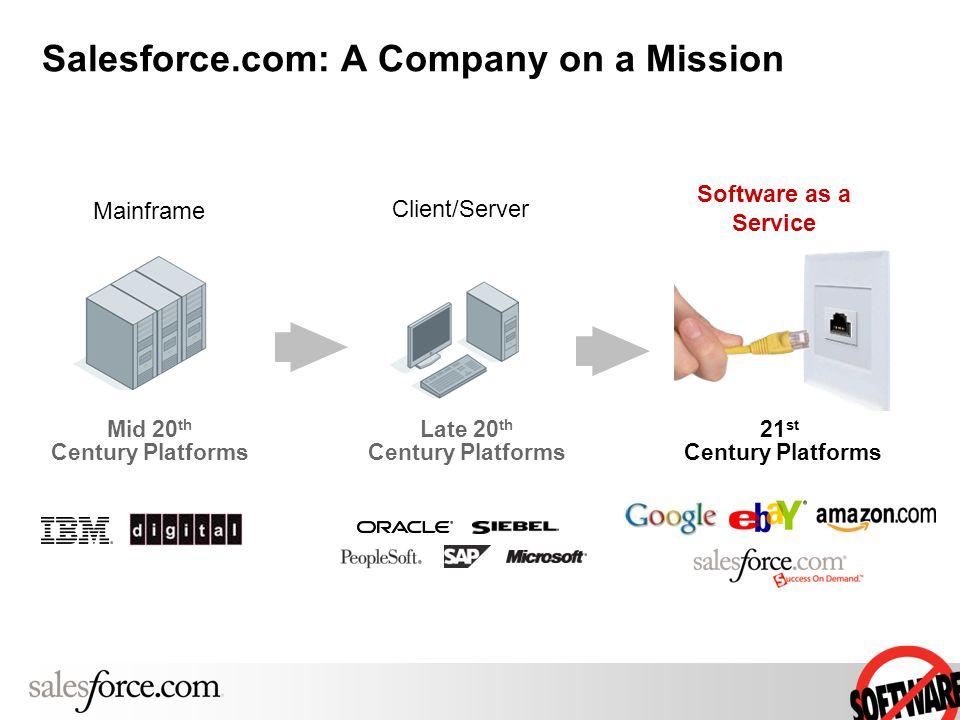 Software as a Service 21 st Century Platforms Client/Server Late 20 th Century Platforms Mainframe Mid 20 th Century Platforms Salesforce.com: A Compa