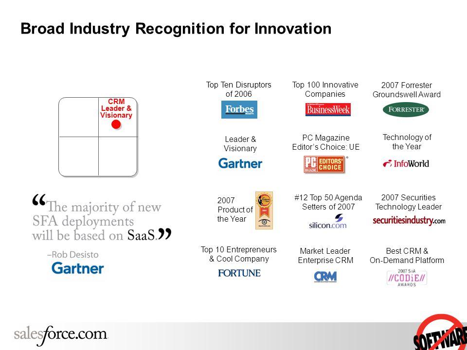 CRM Leader & Visionary Top 10 Entrepreneurs & Cool Company Top 100 Innovative Companies Market Leader Enterprise CRM 2007 Securities Technology Leader