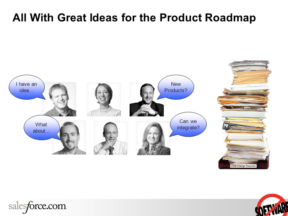 All With Great Ideas for the Product Roadmap I have an idea... Can we integrate? New Products? What about...