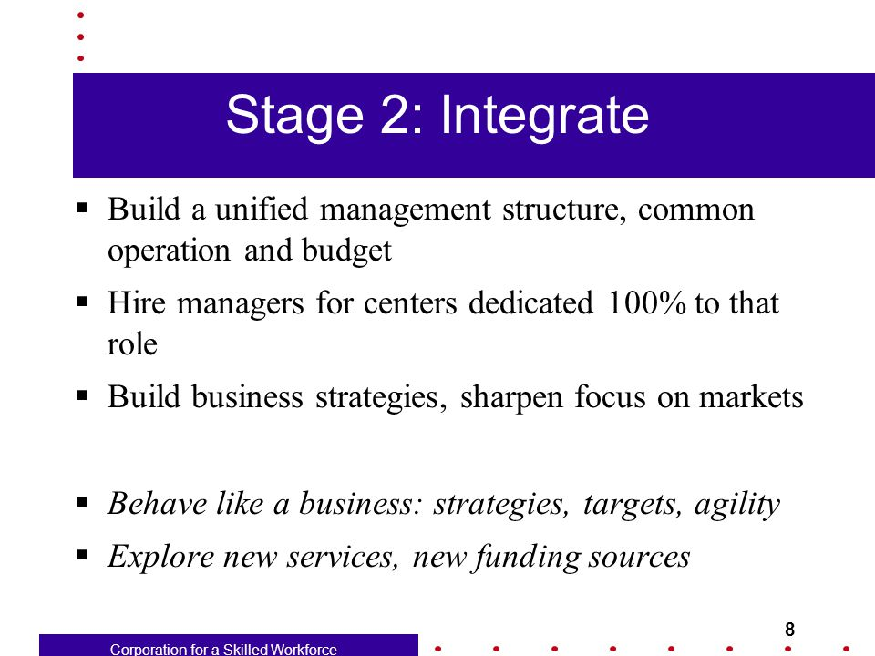 Corporation for a Skilled Workforce 8 Stage 2: Integrate  Build a unified management structure, common operation and budget  Hire managers for centers dedicated 100% to that role  Build business strategies, sharpen focus on markets  Behave like a business: strategies, targets, agility  Explore new services, new funding sources